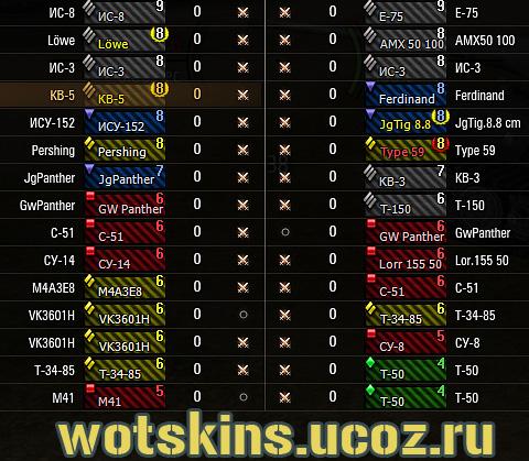 Иконки для танков 0 7 1, бесплатные фото ...: pictures11.ru/ikonki-dlya-tankov-0-7-1.html