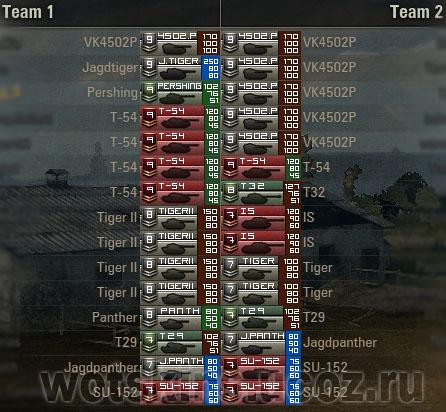 ...броня корпуса: спереди /сбоку/ сзади. сверху по цетру название танка.