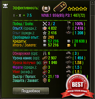 Моды World Of Tanks 0.8.8 SessionStatistic_SuperXcool_0.8.8