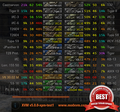 Моды World Of Tanks 0.8.8 XVM_5.0.0_test1